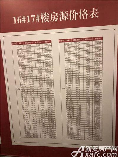 玉屏齐云府16#、17#楼价格表【20180203】