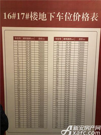 玉屏齐云府16#、17#楼车库价格表【20180203】