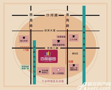 百丽御园交通图