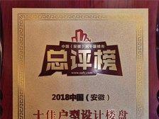 长城佳苑荣获第十届安徽楼市总评榜十佳户型设计楼盘(2019.1.10)