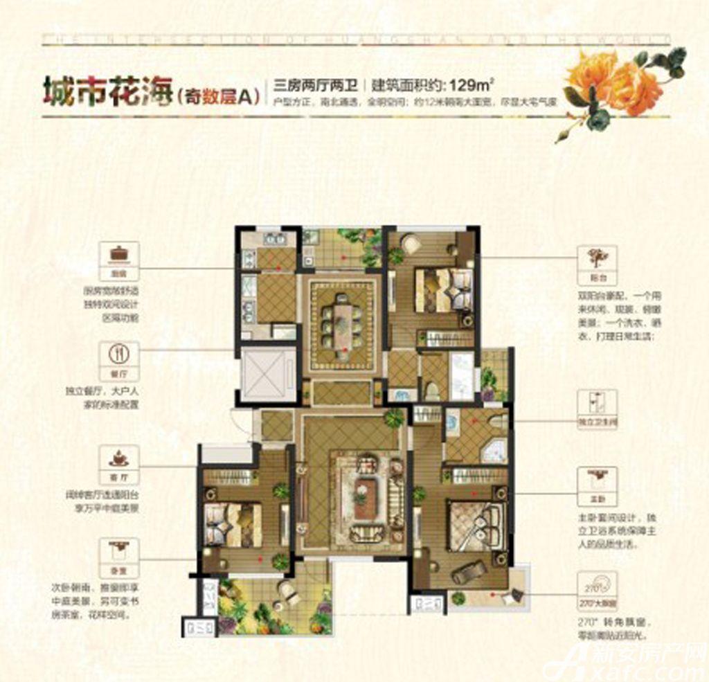 联佳爱这城城市花园A(奇)3室2厅129平米