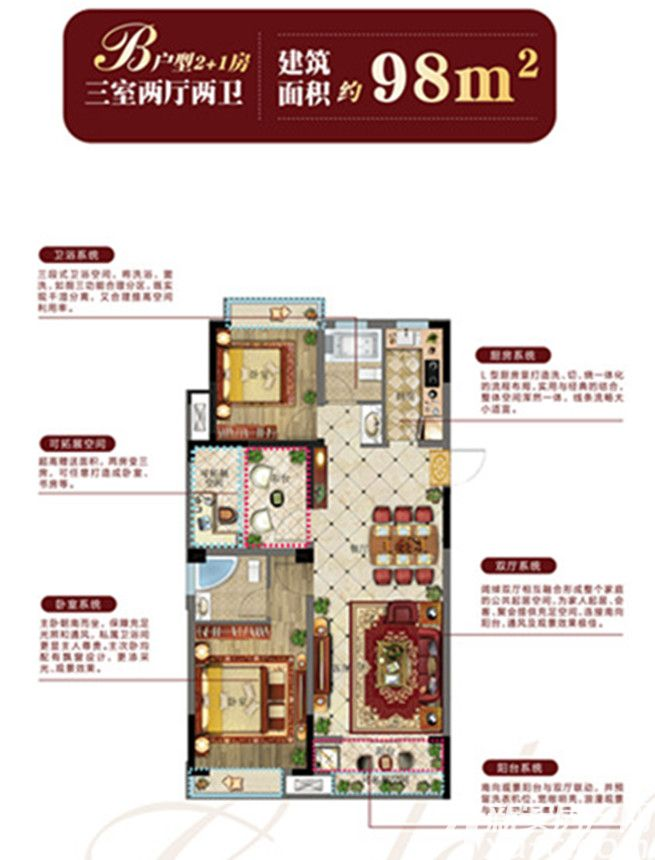 汉华金域中央B户型3室2厅98平米