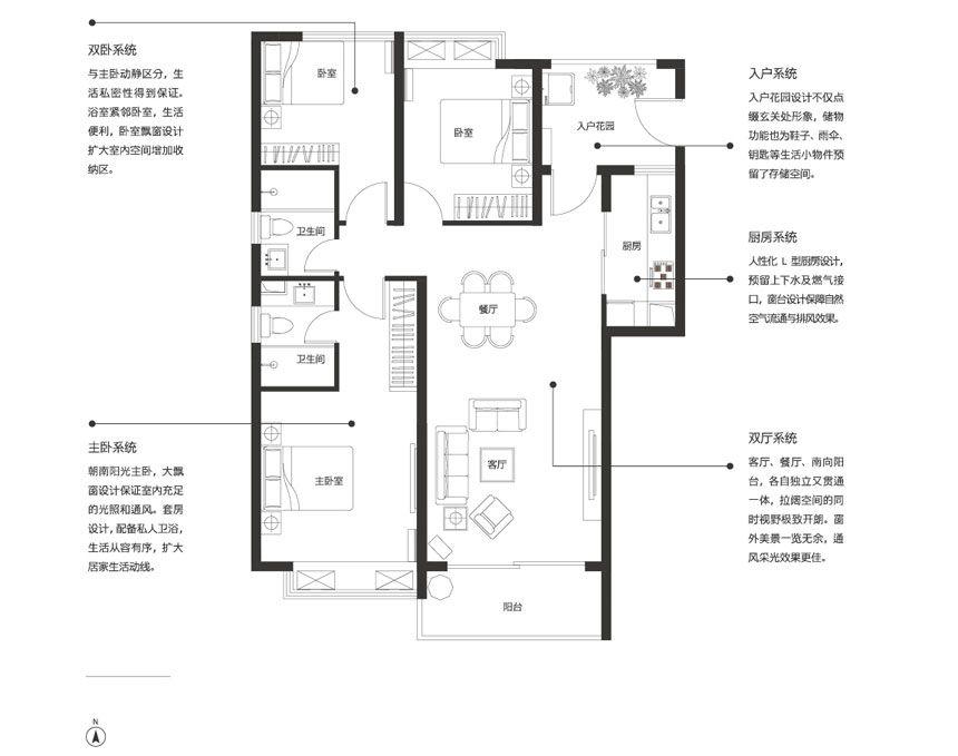 汇景城市中心B13室2厅123平米