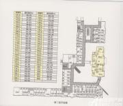 禹洲中央城商业二层户型68㎡