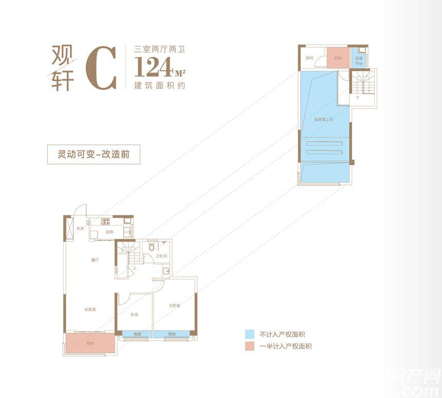 万科时代之光跃层观轩C3室2厅124平米