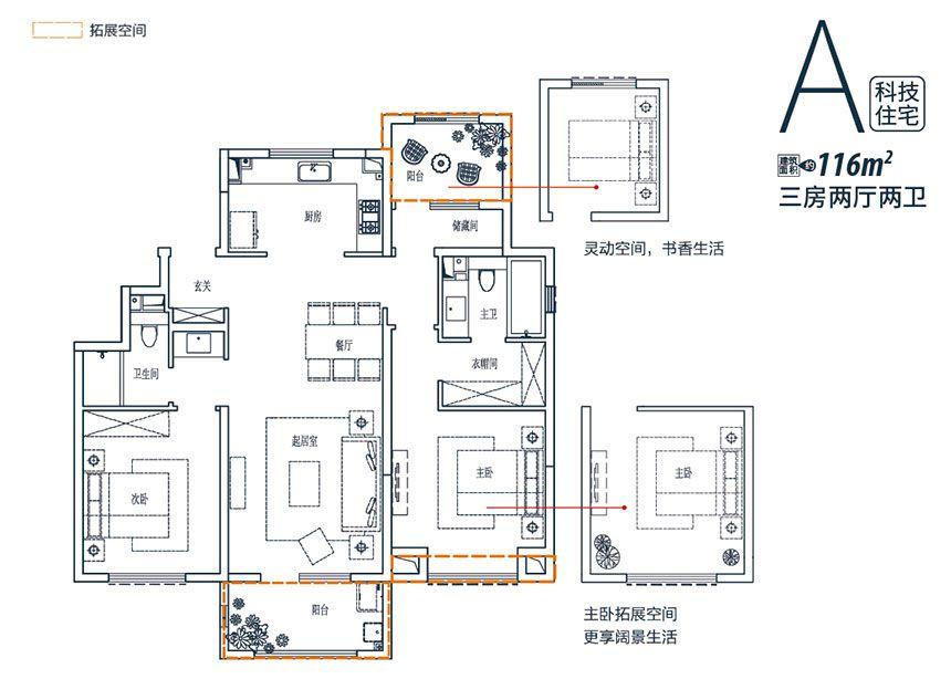 皖新翡翠庄园A户型3室2厅116平米